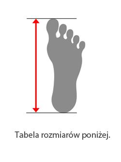 zdjęcie tabeli rozmiarów